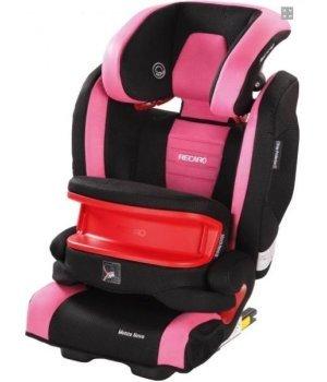 Автокресло RECARO Monza Nova IS Pink